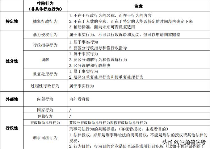 2021行政法全文及解释(行政法条文最新版)-菏泽刑事律师电话免费咨询