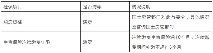 2021北京社保补缴新规定(附:网上操作流程)-菏泽刑事律师电话免费咨询