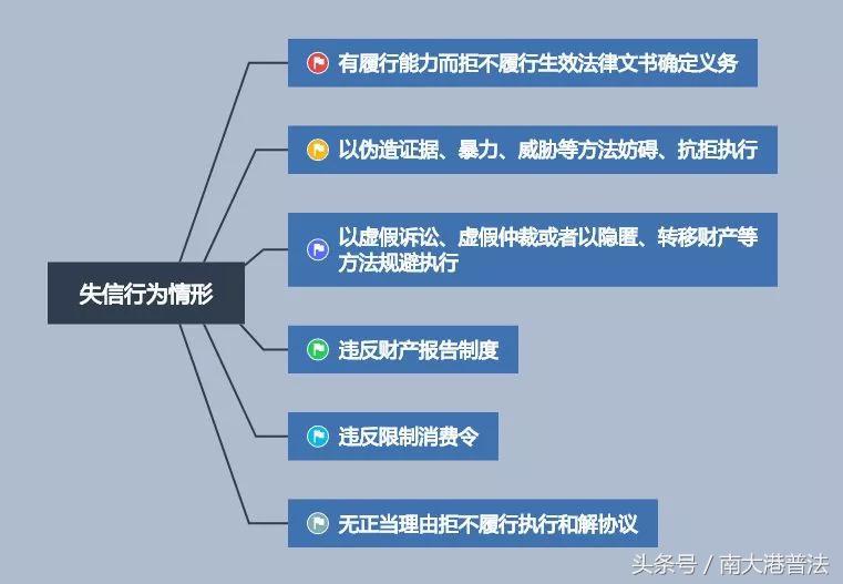 超详细图文详解流程:判决生效后法院是如何执行的