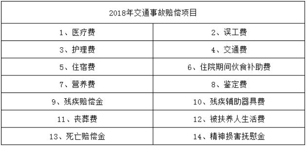 2021车祸赔偿标准(交通事故如何谈赔偿)-菏泽刑事律师电话免费咨询