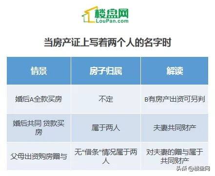 2021婚姻法房产分割最新规定(新离婚法财产分割2021年新规)-菏泽刑事律师电话免费咨询