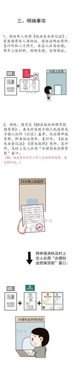 广大退役军人注意了,申请创业贴息贷款流程在这里(经验版)