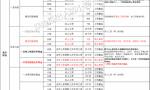 重庆市2021年工伤待遇赔偿标准及案例参考