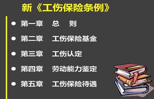 工伤保险条例赔偿标准(2020年工伤新规定)-菏泽刑事律师电话免费咨询