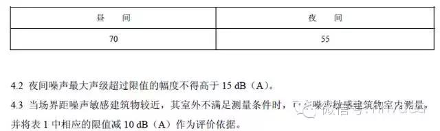 最新的噪声标准规范(2016版)