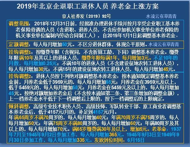 2019北京企退人员养老金调整方案公布了!有二大特色,一大改变