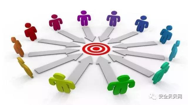 如何创建企业安全生产标准化?