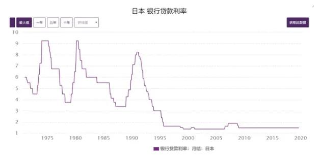 重磅!国家最新规定:民间借贷利率超过15.4%不受法律保护
