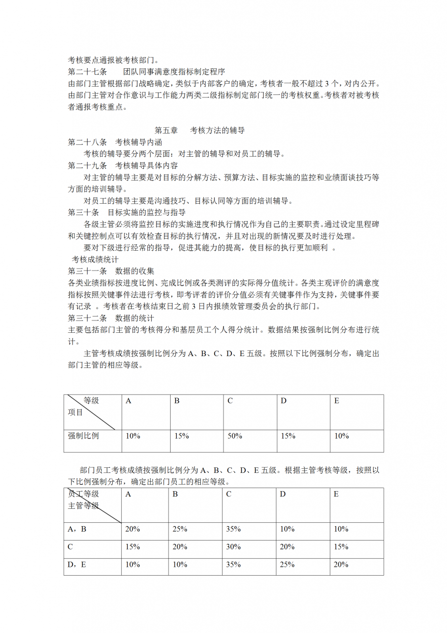 办公室神器:《公司绩效考核办法》附全套表格制度与操作方案