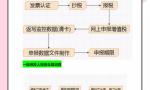 超详细的网上申报纳税流程,含有申报模板,网上填报流程,真实用
