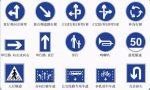 四个最需要了解的交通标志,不认识的话不仅会违章而且有安全隐患