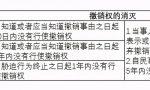 CPA《经济法》第一章、第二章 易混知识点