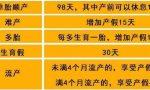 上海产假有多少天?怎么领取生育津贴?